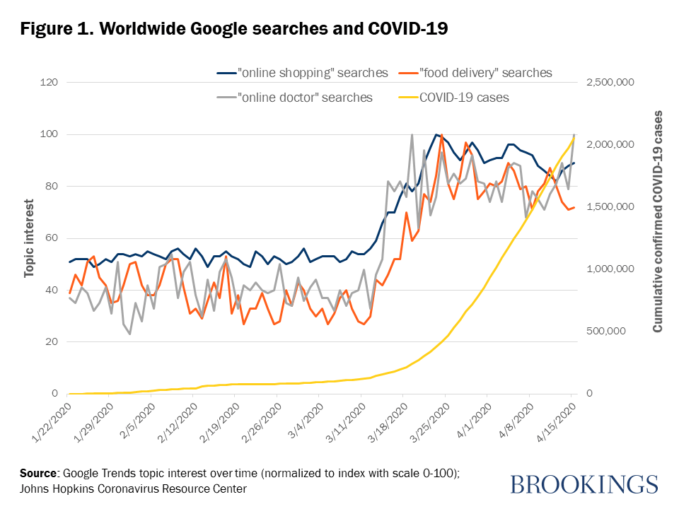 Ecommerce Search Trends